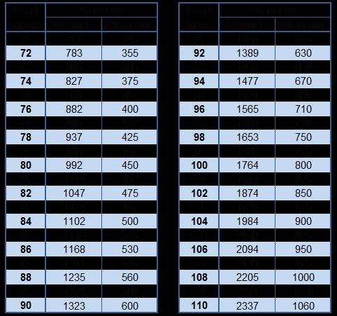 treadwear rating chart - Seatle.davidjoel.co